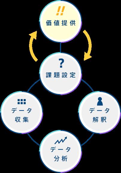 概要のイメージ図